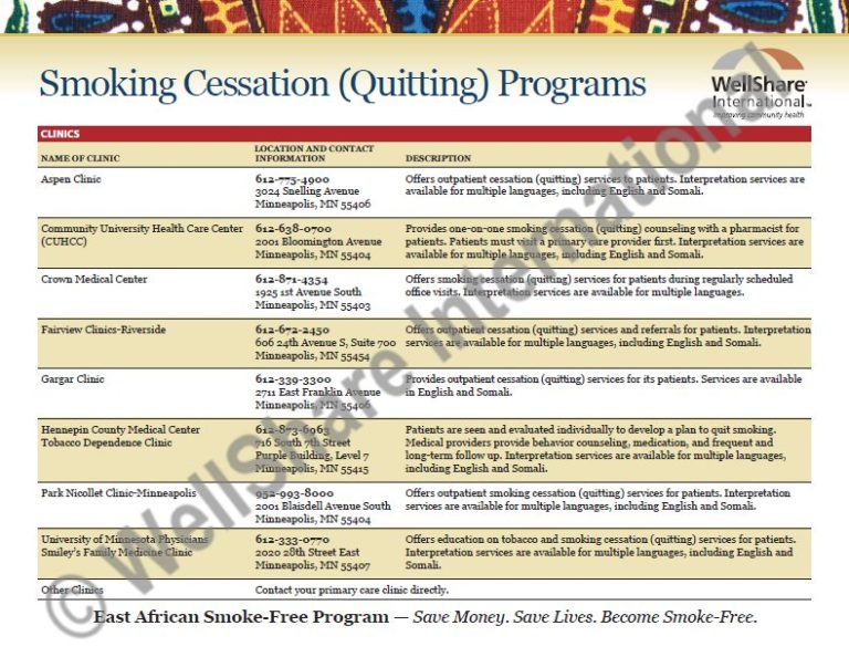Smoking Cessation (Quitting) Programs - English