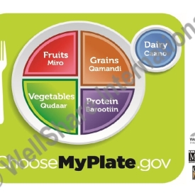 MyPlate – Somali – Downloadable